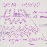 sxema-vkrugovuyu-poncho-cpicami-pervoe