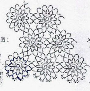 sxema-uzor-bezotriva-1-topik-cvetochkami