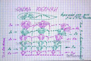 sxema-volana-kryuchkom-platie-koketka-v-golubom