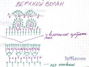 sxema-uzor-volana-1-yubka-oborkami