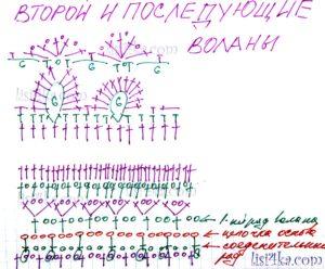 sxema-uzor-volana-2-yubka-oborkamisxema-uzor-volana-2-yubka-oborkami