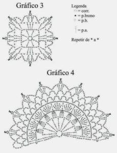 sxema-1_2-kruglolgo-ajurnongo-motiva-topik-shaxmatka