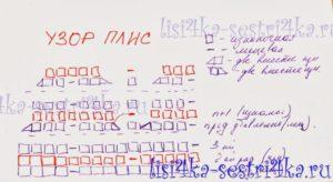 sxema-plissipovannogo-uzora-spicami-1